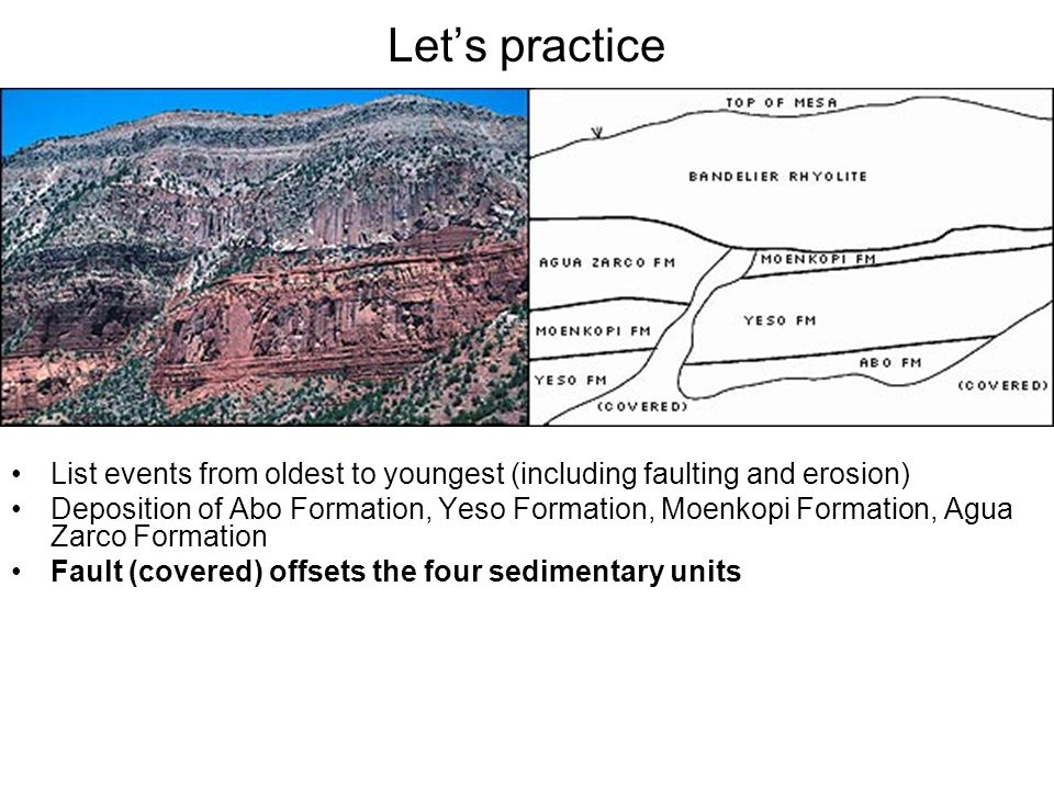 Let's practice List events from oldest to youngest (including faulting and erosion)