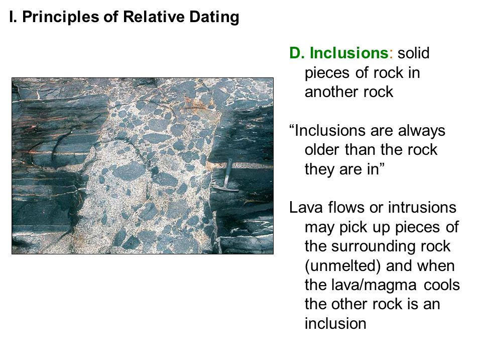 Six principles of relative age dating