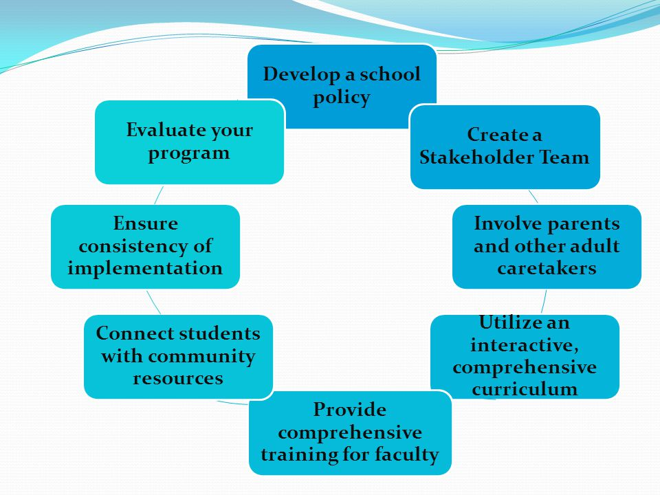 Develop a school policy Create a Stakeholder Team