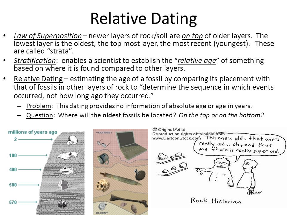 Information about relative dating
