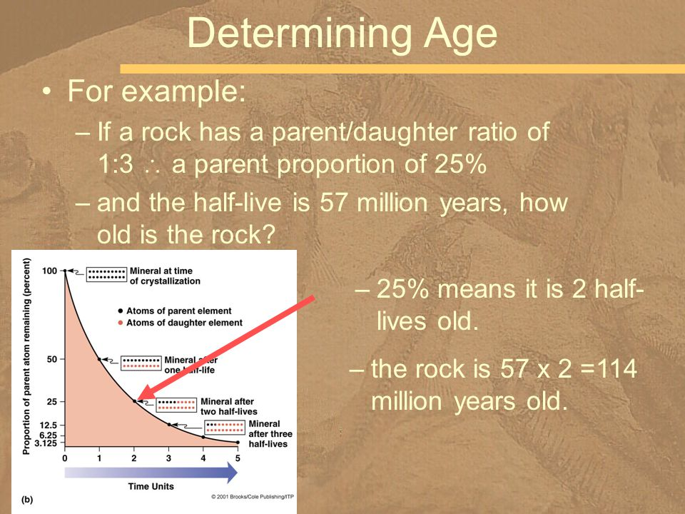 Determining Age For example: