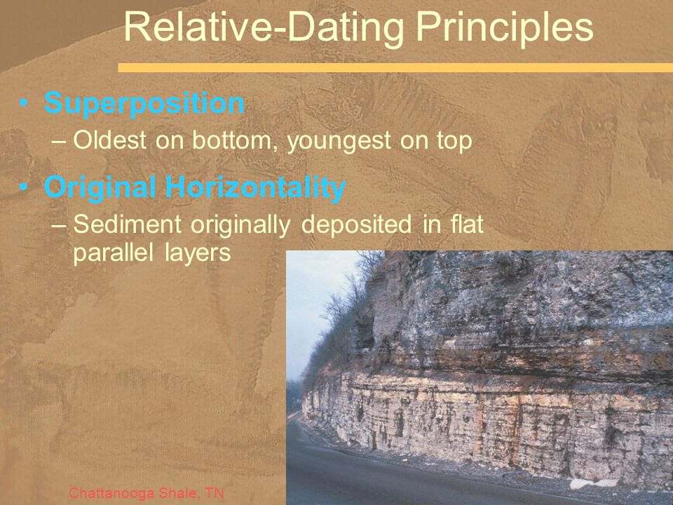 Relative-Dating Principles
