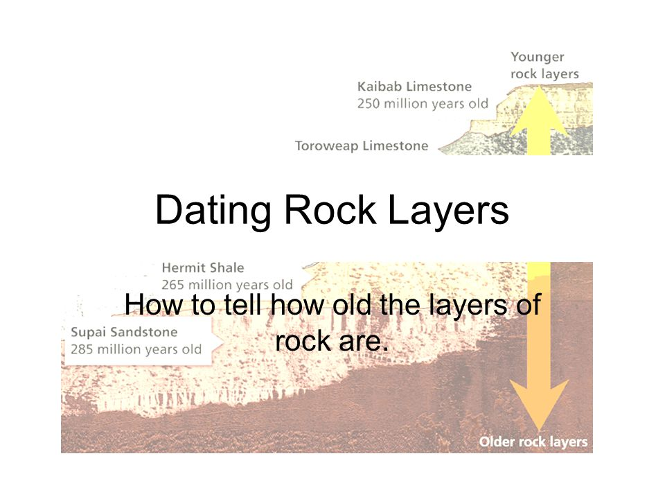 How to tell how old the layers of rock are.