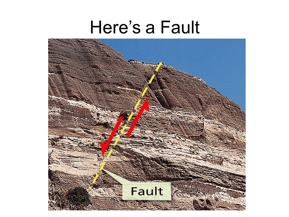 Here's a Fault