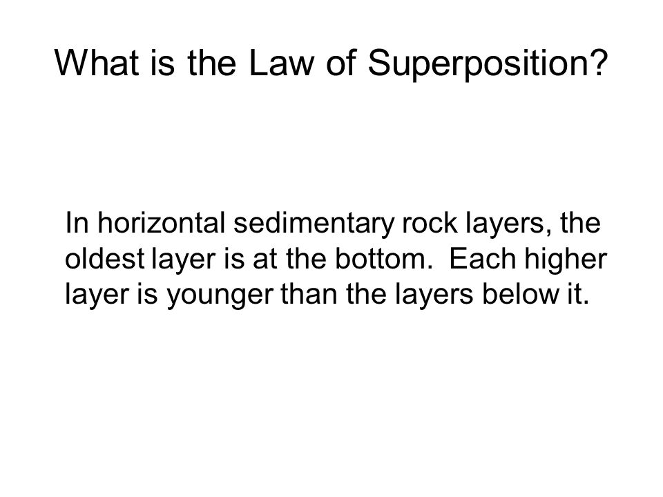 What is the Law of Superposition