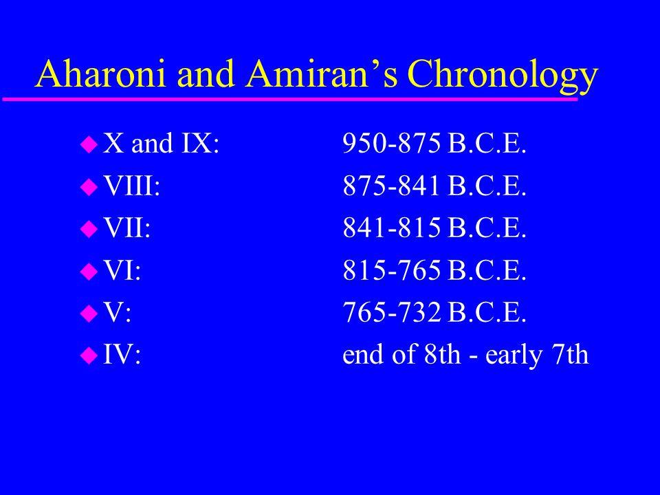 Aharoni and Amiran's Chronology