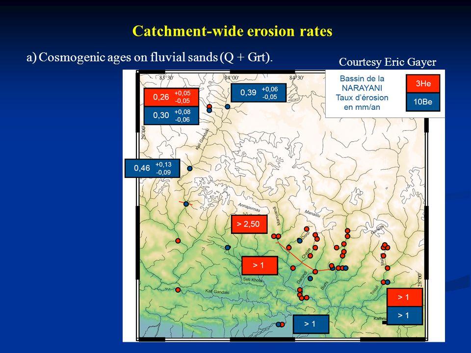 Catchment-wide erosion rates
