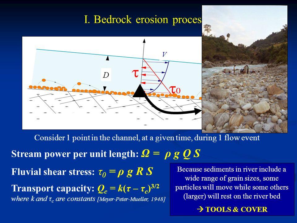 I. Bedrock erosion processes