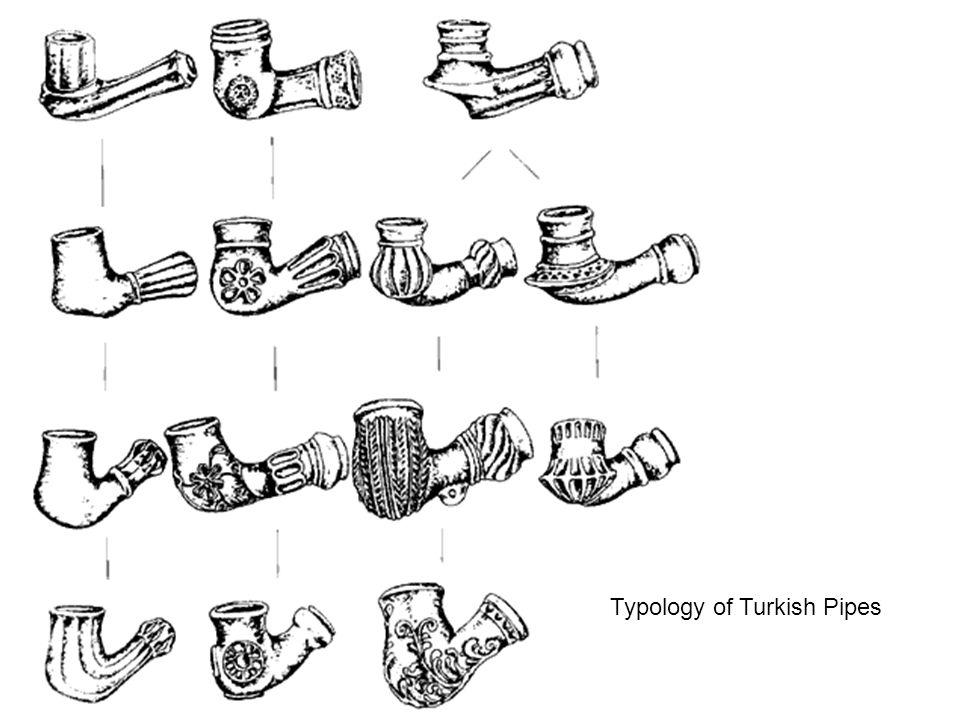 Typology of Turkish Pipes