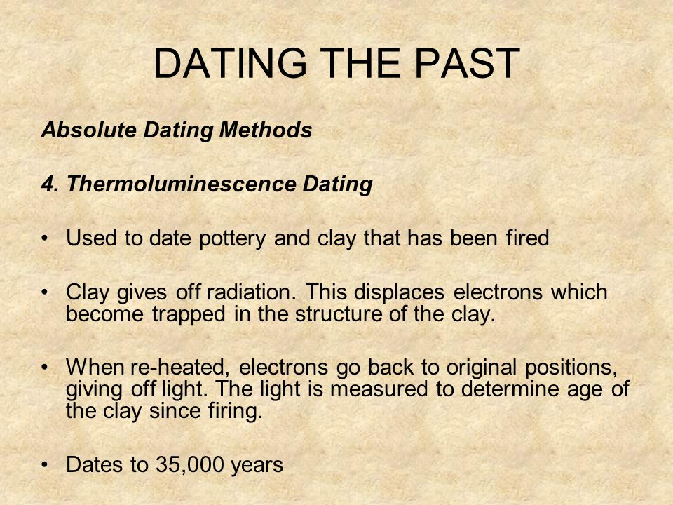 Archaeology absolute dating methods 7