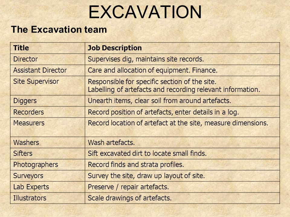 EXCAVATION The Excavation team Title Job Description Director
