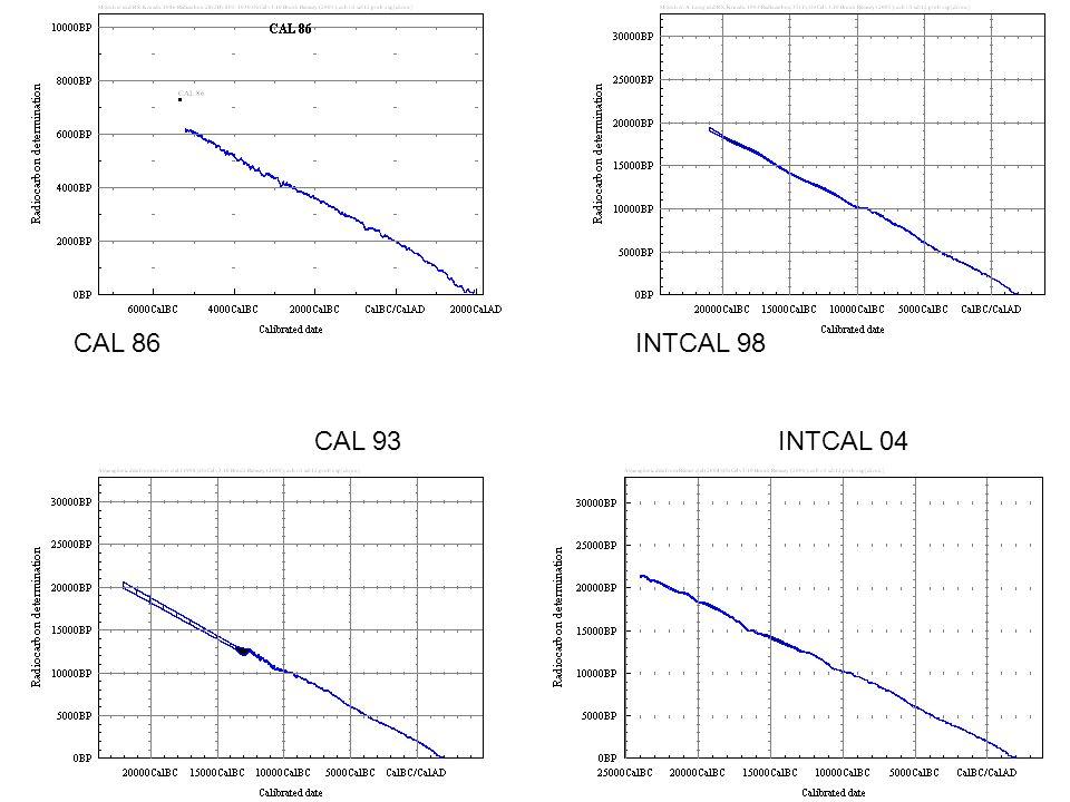 CAL 86 INTCAL 98 CAL 93 INTCAL 04