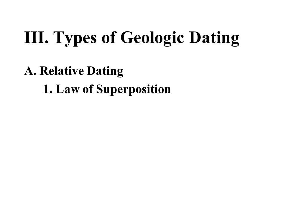 III. Types of Geologic Dating