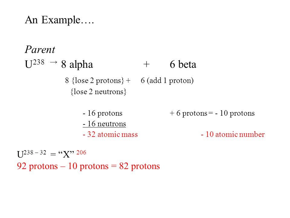 8 {lose 2 protons} + 6 (add 1 proton)
