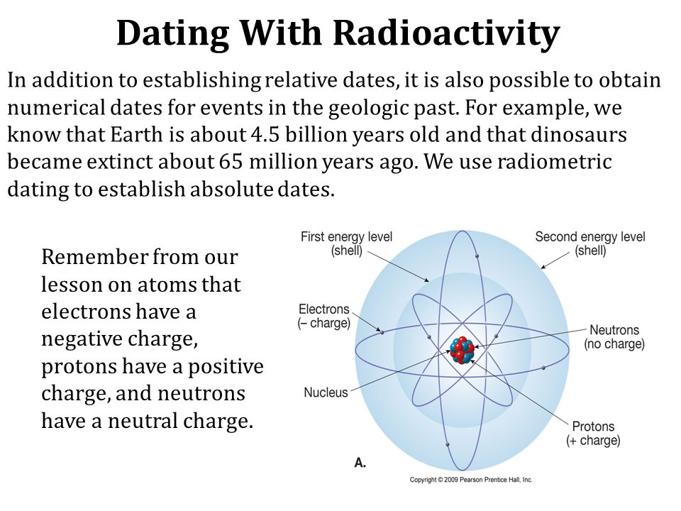 radioactive dating debunked synonyms
