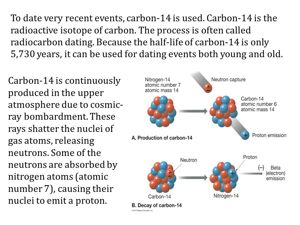 To date very recent events, carbon-14 is used