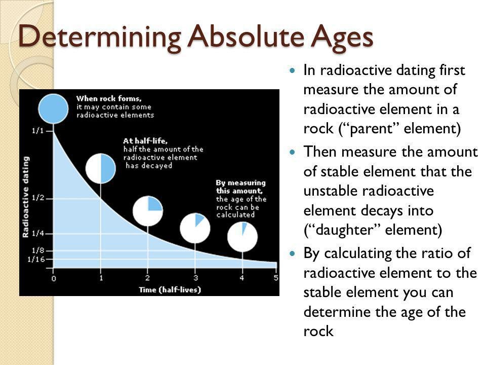 How do scientists use radioactive hookup to date rocks