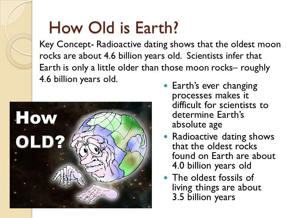 radioactive dating of the earth Radiometric dating or radioactive dating is a technique used to date materials such as  including the age of fossilized life forms or the age of the earth itself,.