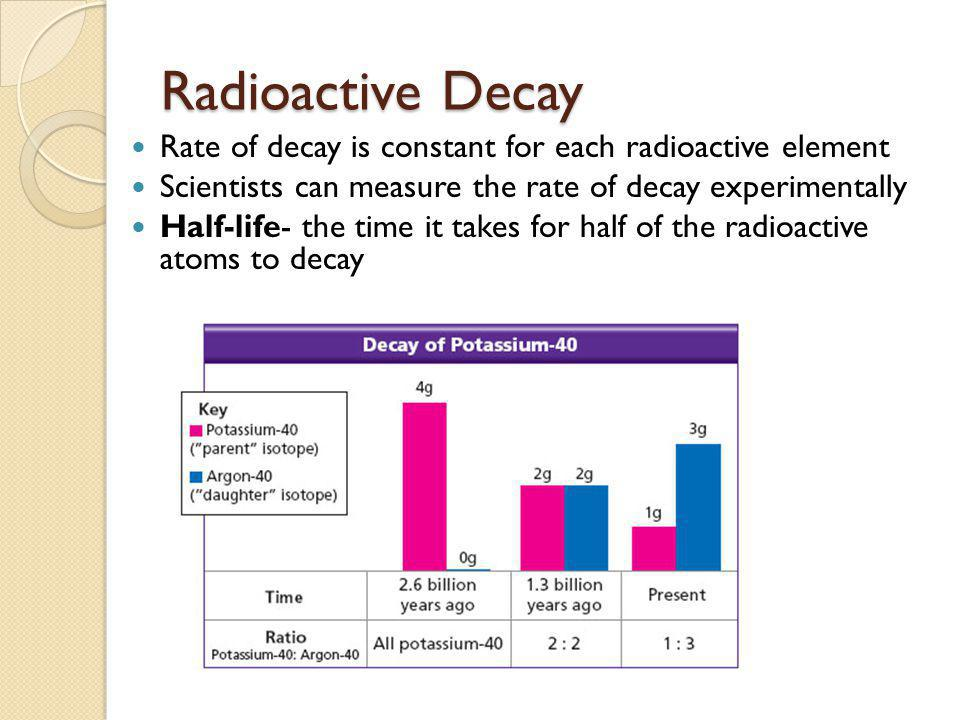 Radioactive Decay Rate of decay is constant for each radioactive element. Scientists can measure the rate of decay experimentally.