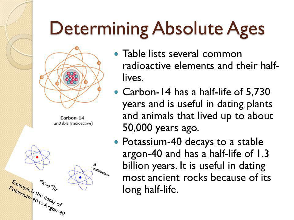 is radioactive dating the same as absolute dating Also called absolute dating, scientists use the decay of radioactive elements within the fossils or the rocks around the fossils to determine the age of the organism that was preserved this technique relies on the property of half-life.
