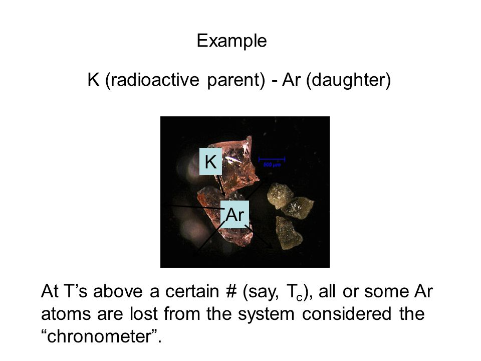 Example K (radioactive parent) - Ar (daughter) K. Ar.