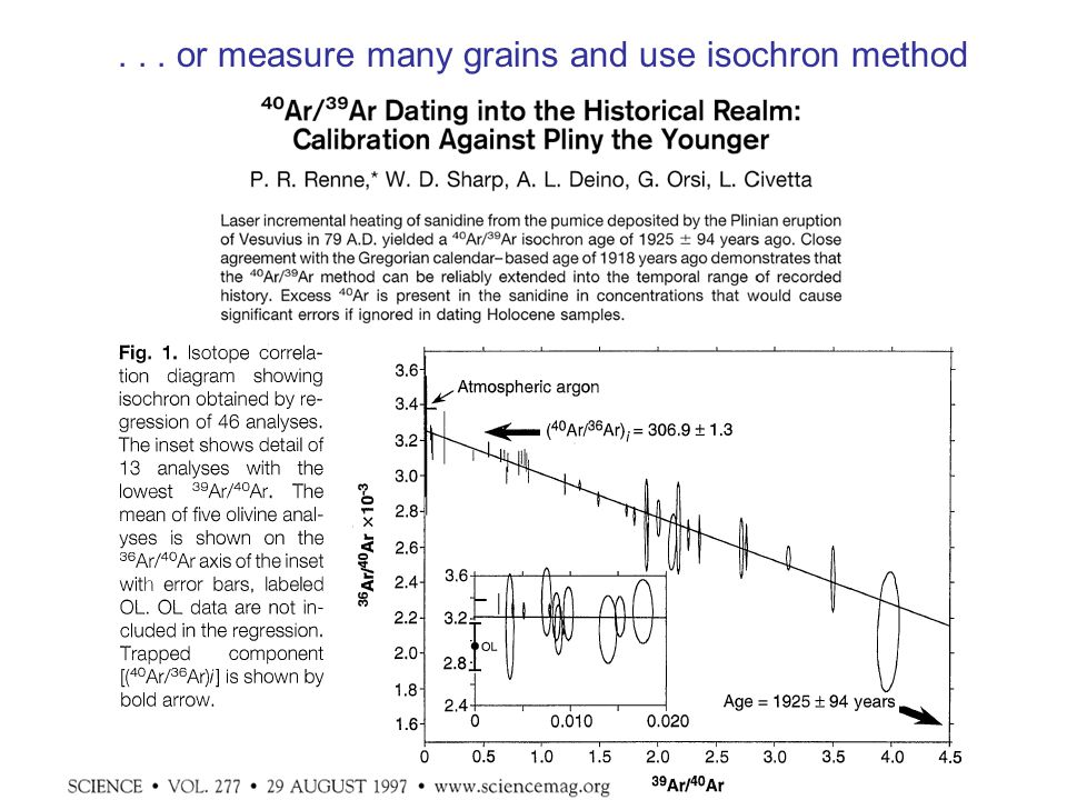 . . . or measure many grains and use isochron method
