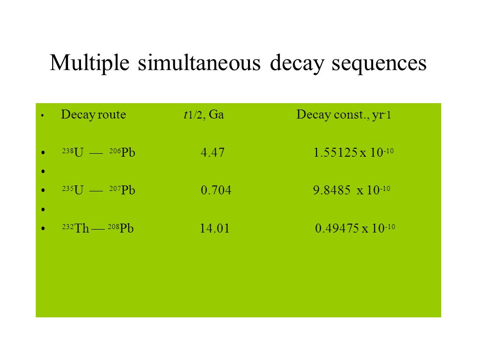 Multiple simultaneous decay sequences
