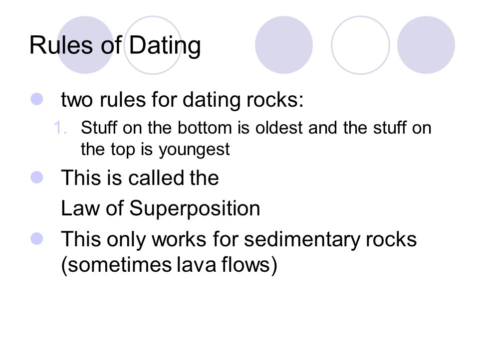 Rules dating age difference