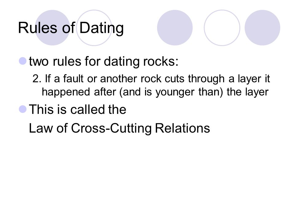 Rules of Dating two rules for dating rocks: This is called the