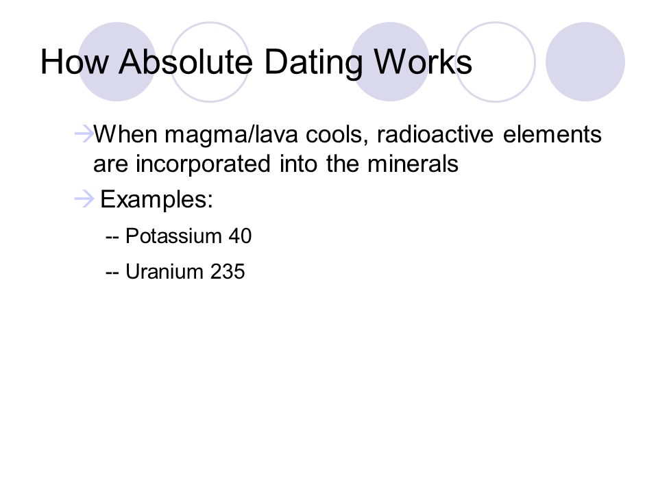Relative or absolute dating powerpoint