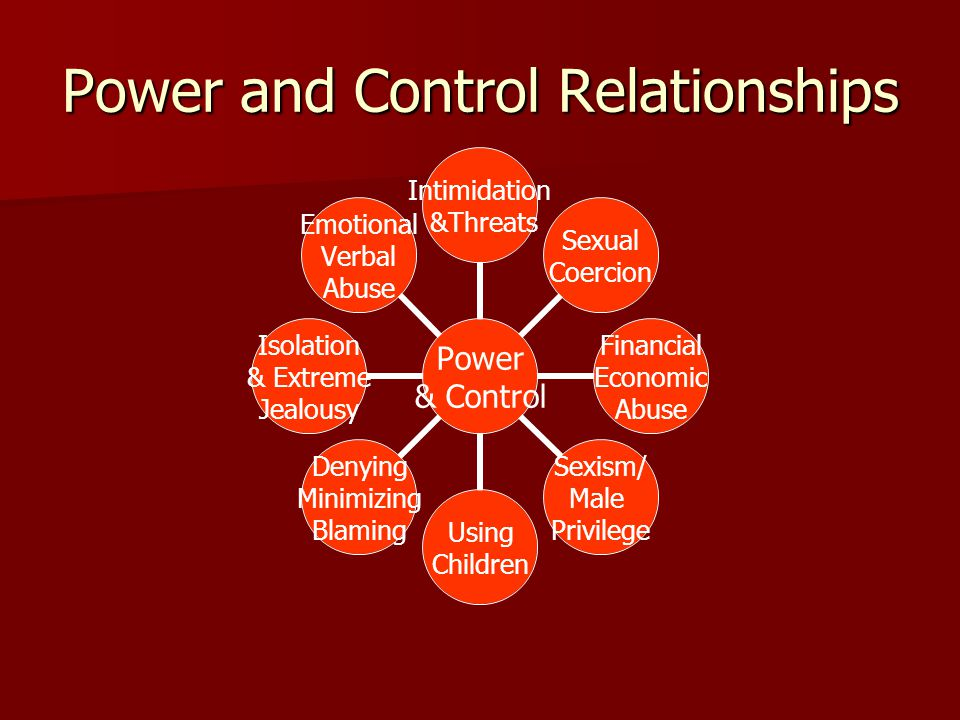 Power and Control Relationships