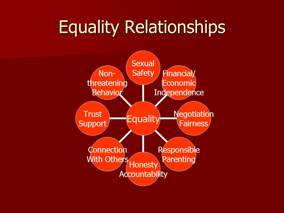 Equality Relationships