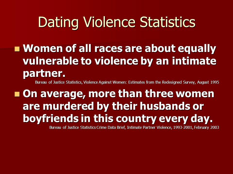 Dating Violence Statistics