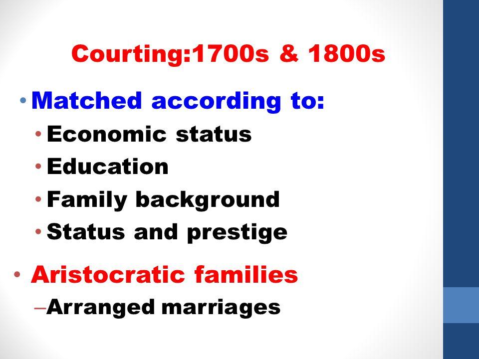 Aristocratic families