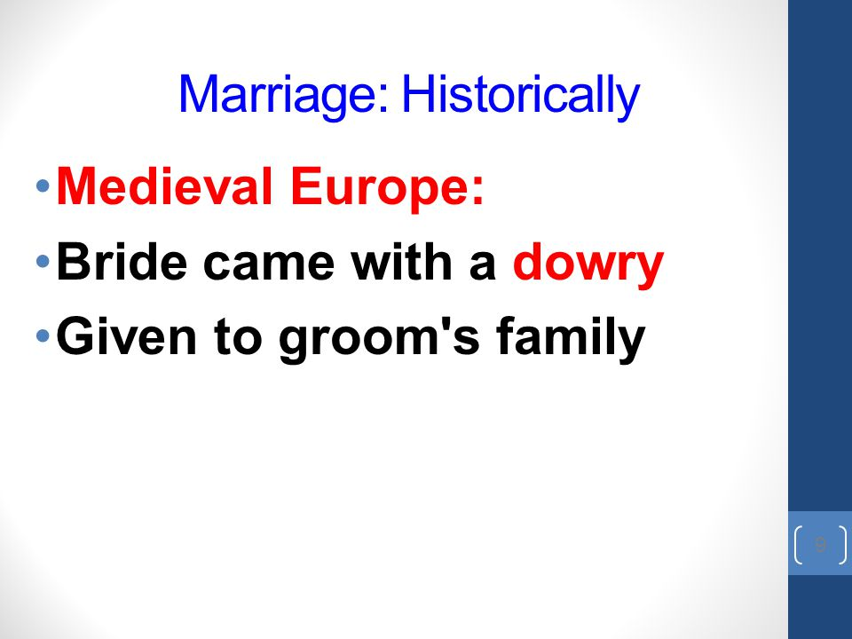 Marriage: Historically