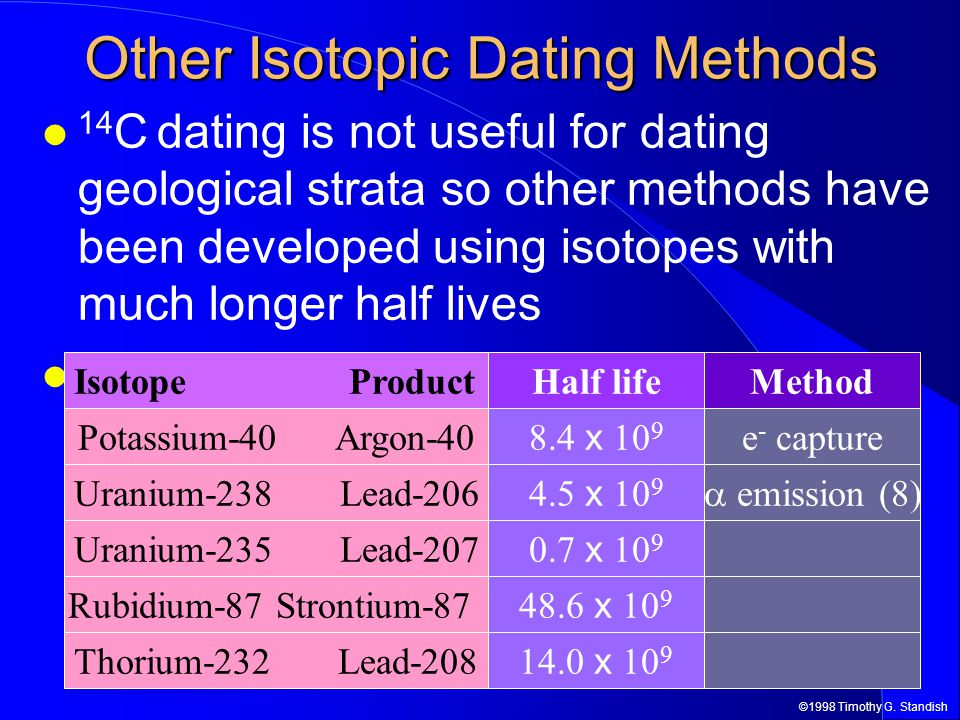 uranium lead dating ppt These types of problems have given opponents of the radiometric dating of the earth ammunition to attack the 45 by age geologists cite blocking temperatures for some common minerals and decay series fig 57 use of daughter lead isotopes for dating the ratios of 3 radiogenic lead isotopes to non-radiogenic lead-204.