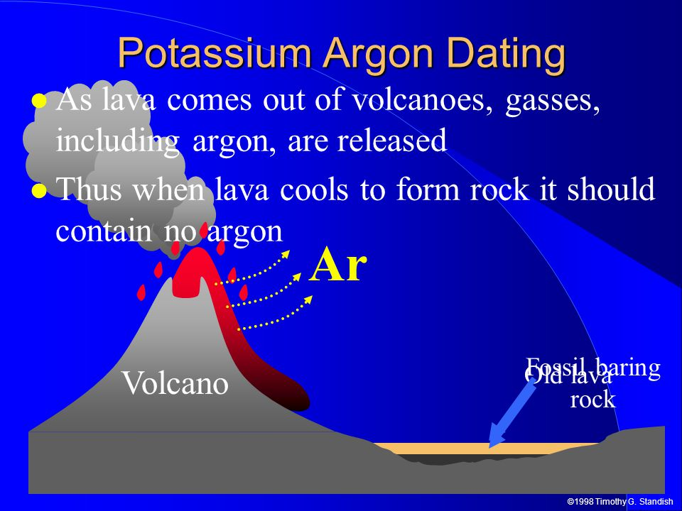 Potassium Argon Dating (eBook, 1966) WorldCatorg
