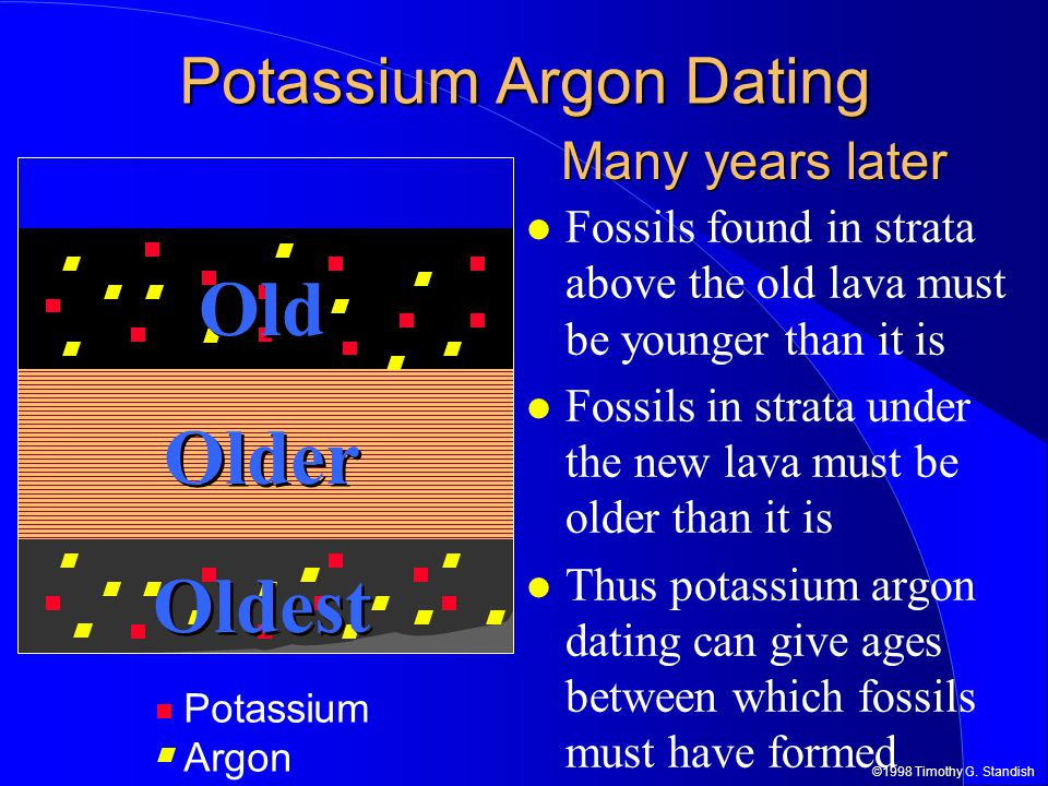 potassium argon dating examples in the bible