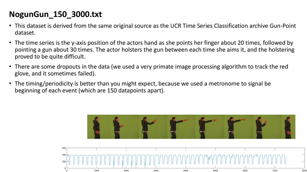 UCR Time Series Semantic Segmentation Archive - ppt download