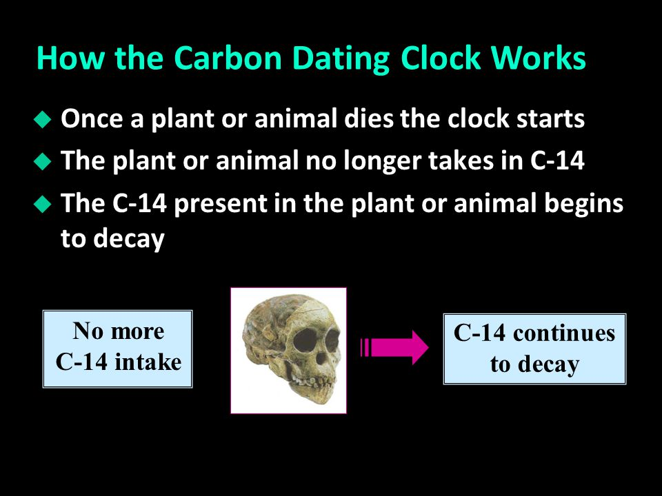 carbon dating to