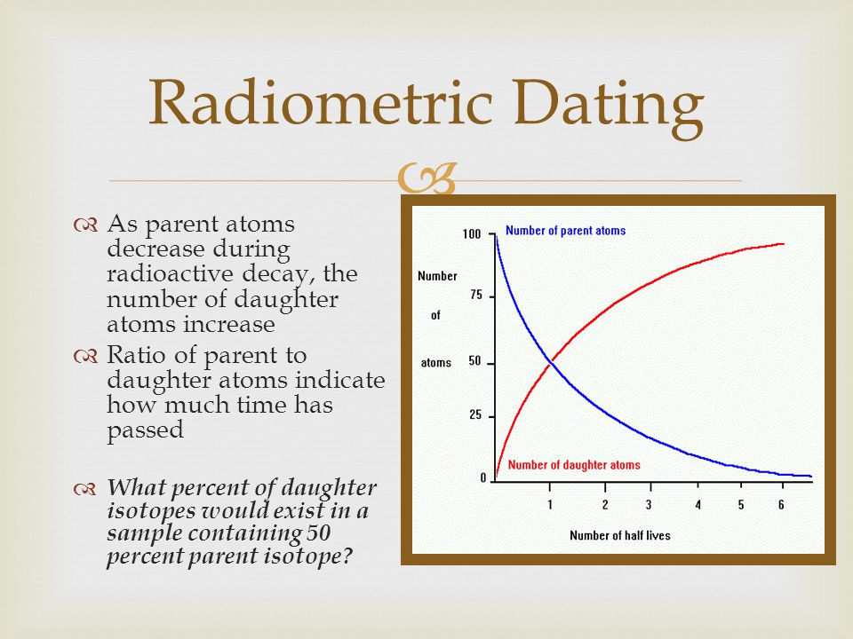 Radiometric Dating As parent atoms decrease during radioactive decay, the number of daughter atoms increase.