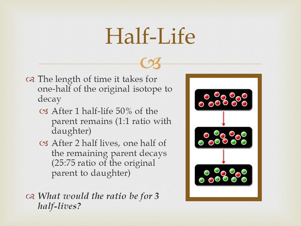 Half-Life The length of time it takes for one-half of the original isotope to decay.