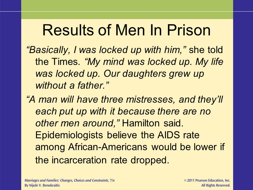 Results of Men In Prison