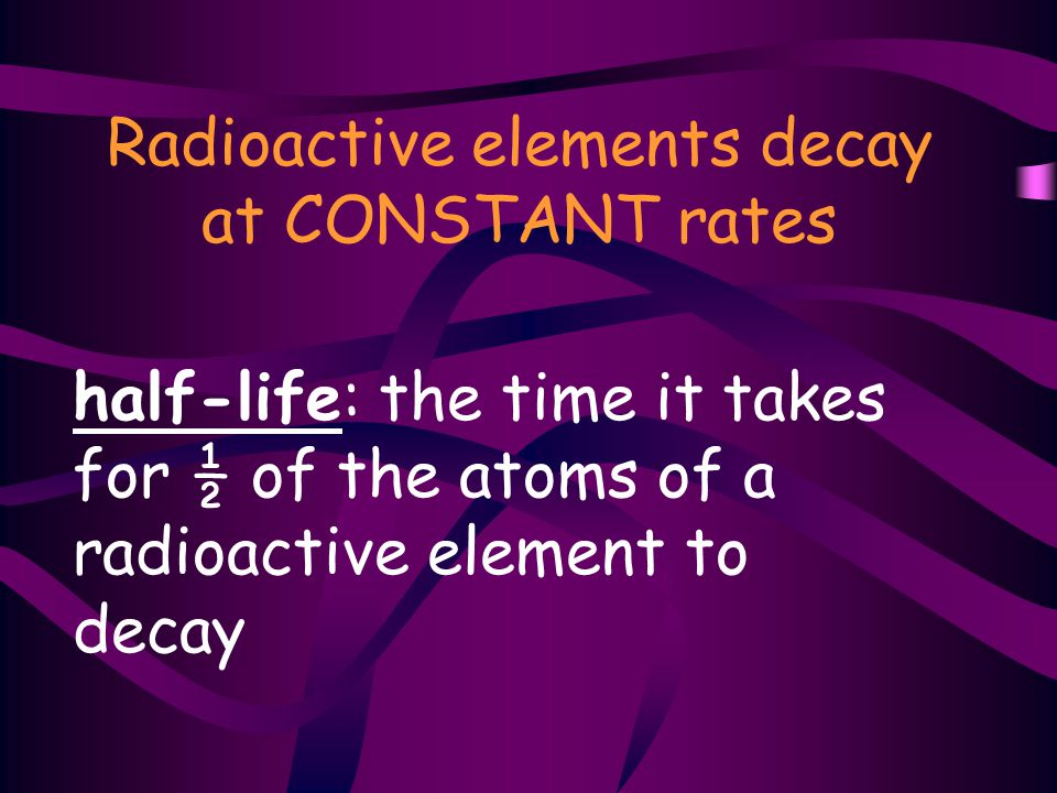 Radioactive elements decay at CONSTANT rates