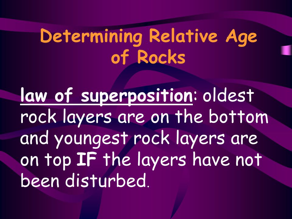 Determining Relative Age of Rocks