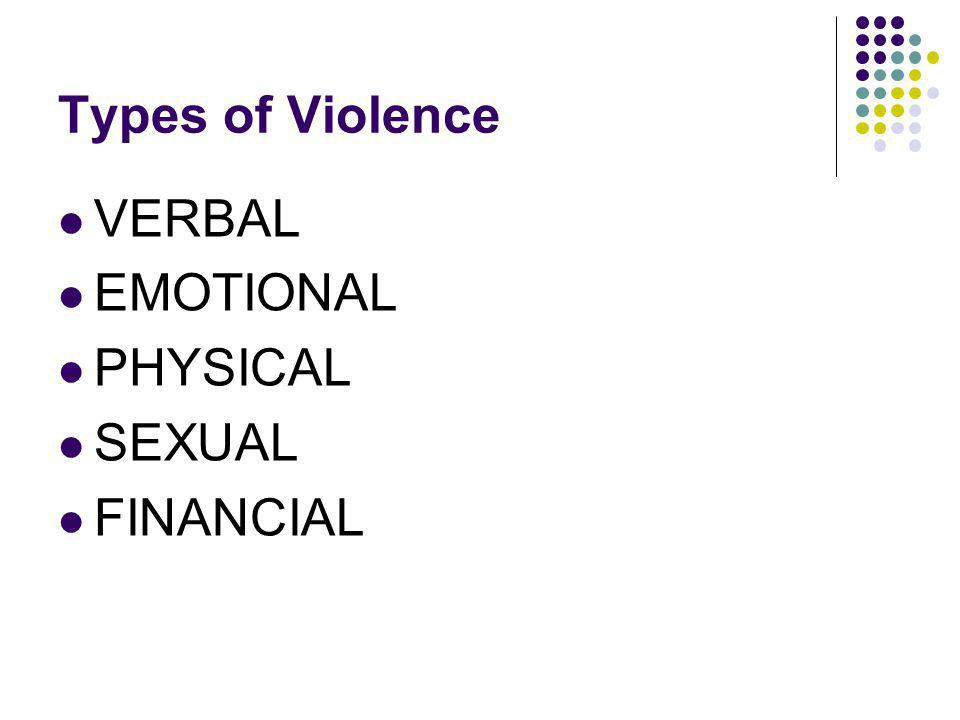 Types of Violence VERBAL EMOTIONAL PHYSICAL SEXUAL FINANCIAL