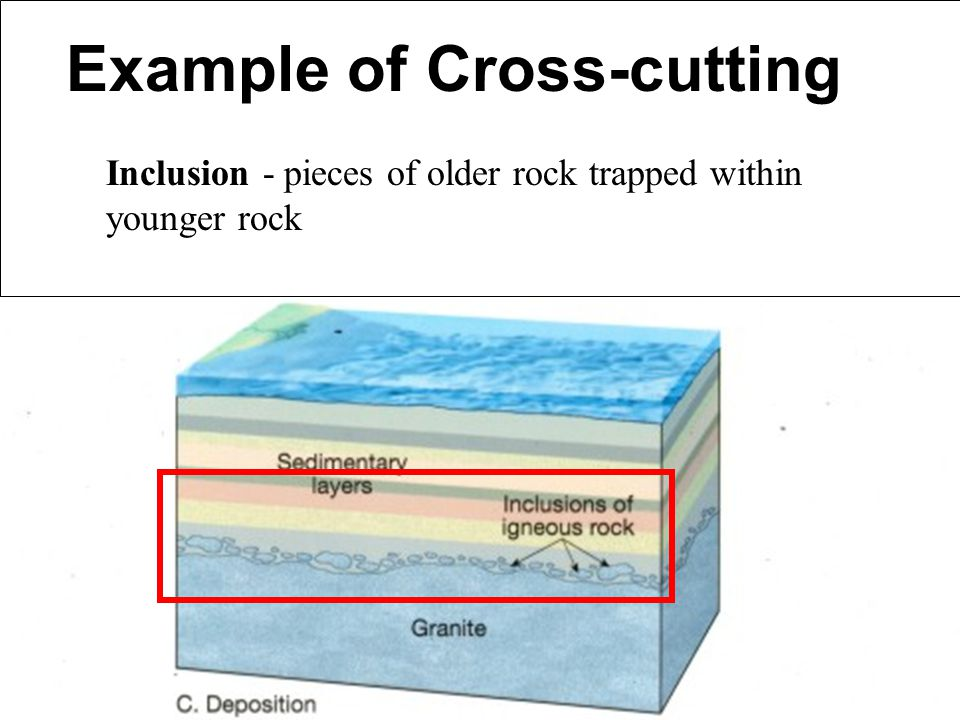 Example of Cross-cutting Example of Cross-cutting
