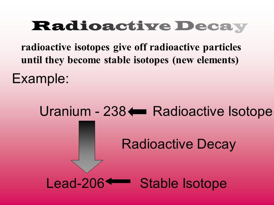 Uranium - 238 Radioactive Isotope Radioactive Decay