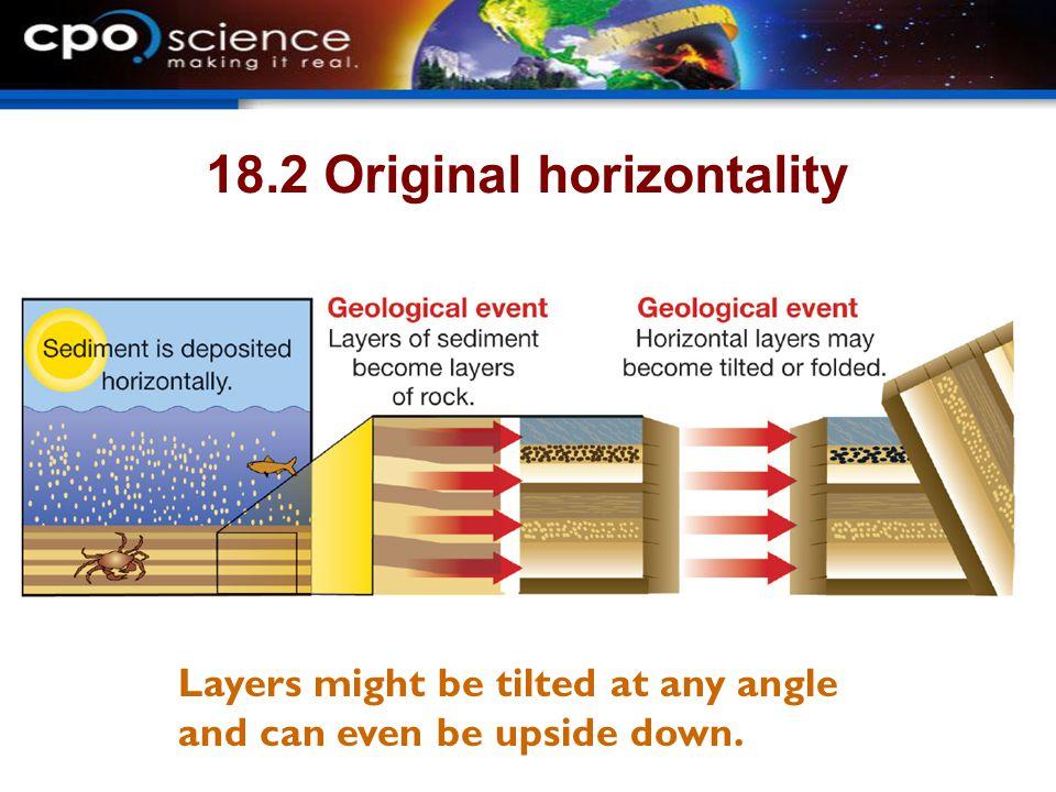18.2 Original horizontality