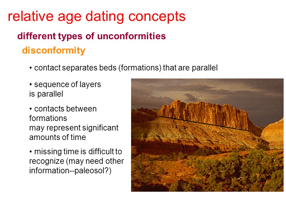 relative age dating concepts